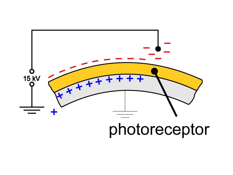 xerografie-stap-1