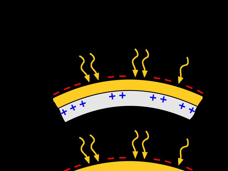 xerografie-stap-2