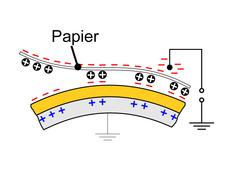 xerografie-stap-4